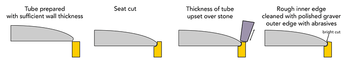 hammered%20setting%20diagram